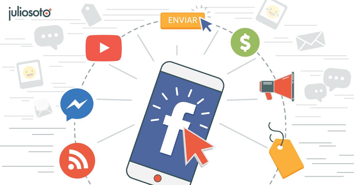 Guía Facebook Ads
